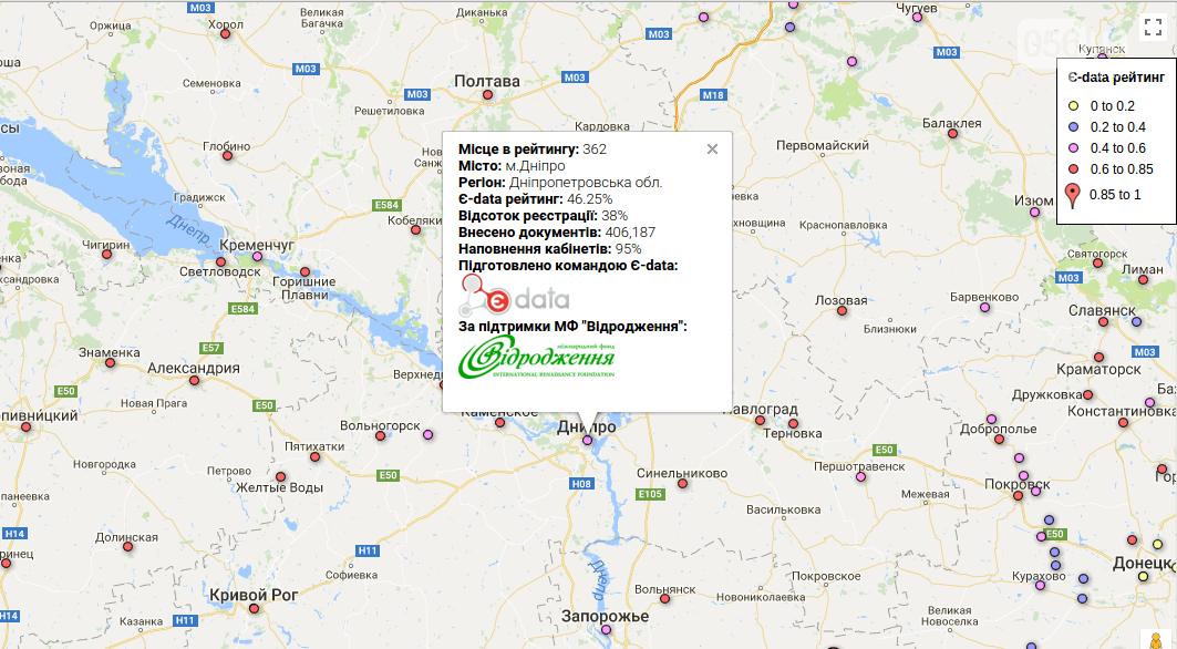 Опубликован ТОП городов по отчетности за расходование бюджета: узнай, где Днепр, фото-2