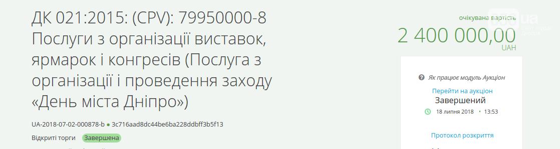Власти Днепра на празднование Дня города потратят 2,2 миллиона гривен: на что уйдут эти деньги, фото-1