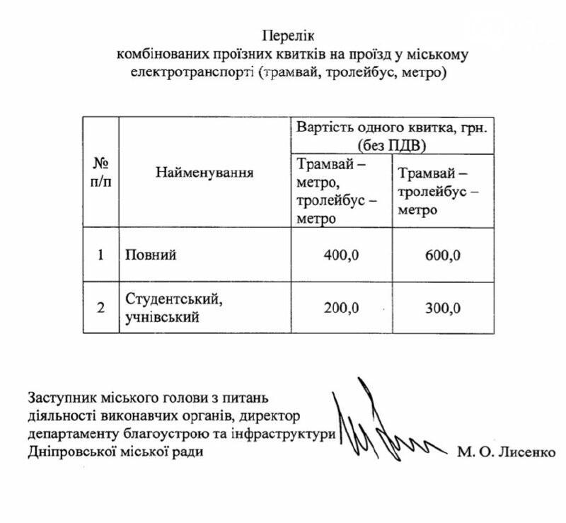 Подорожание проезда в электротранспорте Днепра: проездные билеты и мнение горожан,  - ОПРОС, фото-3