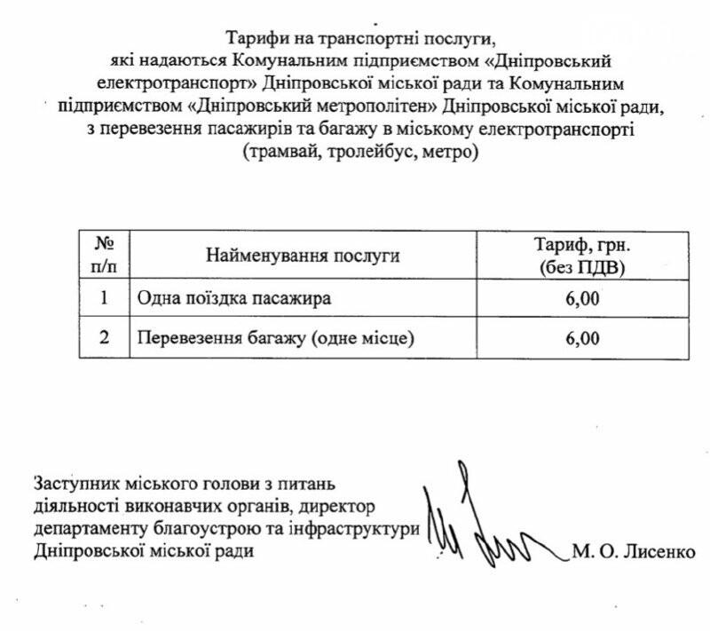 Подорожание проезда в электротранспорте Днепра: проездные билеты и мнение горожан,  - ОПРОС, фото-1