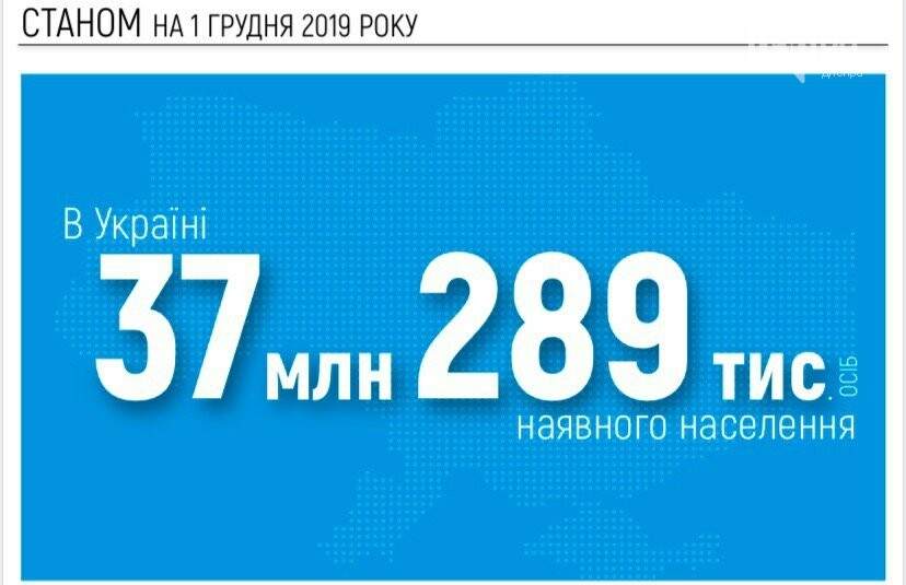 ВКабмине поведали, сколько людей живут вУкраинском государстве — Перепись населения