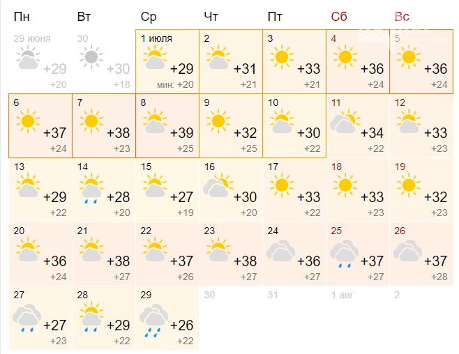 От +29 до +39: какой будет погода в Днепре в июле, фото-1