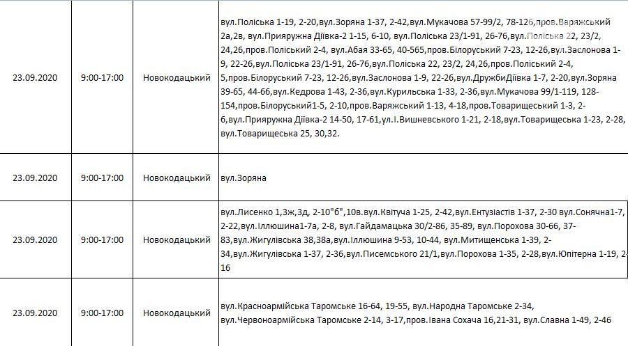 По каким адресам в Днепре на этой неделе не будет света: график на 22-27 сентября , фото-13