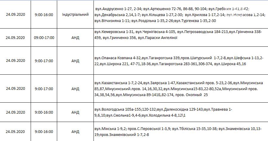 По каким адресам в Днепре на этой неделе не будет света: график на 22-27 сентября , фото-17