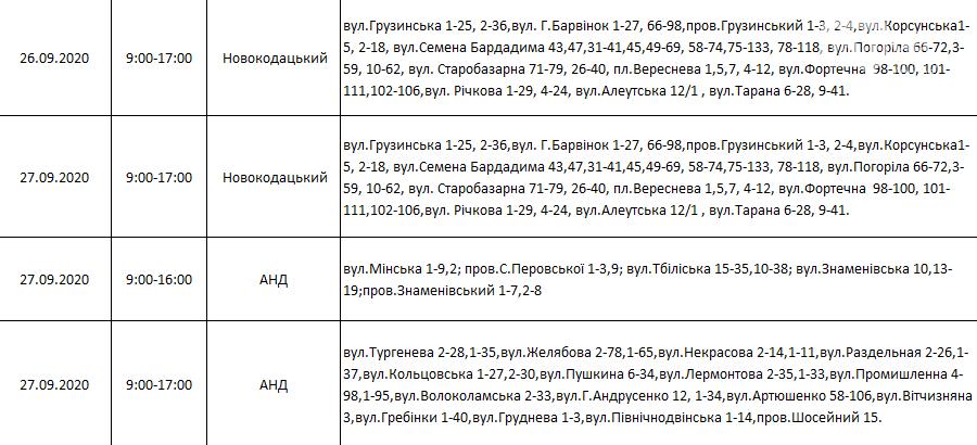 По каким адресам в Днепре на этой неделе не будет света: график на 22-27 сентября , фото-31