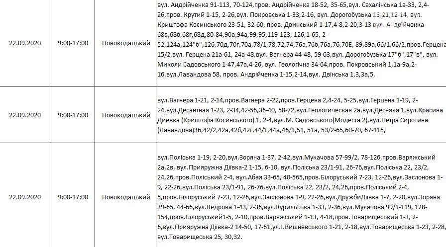 По каким адресам в Днепре на этой неделе не будет света: график на 22-27 сентября , фото-8