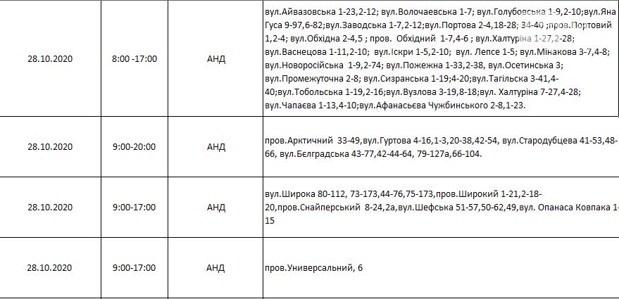 Отключения света в Днепре: график на 27 октября - 1 ноября , фото-11