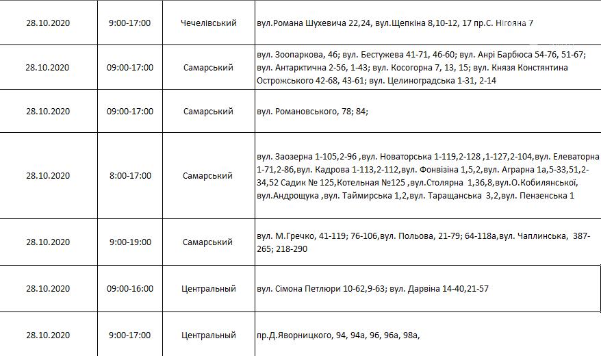 Отключения света в Днепре: график на 27 октября - 1 ноября , фото-16