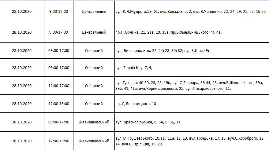 Отключения света в Днепре: график на 27 октября - 1 ноября , фото-17