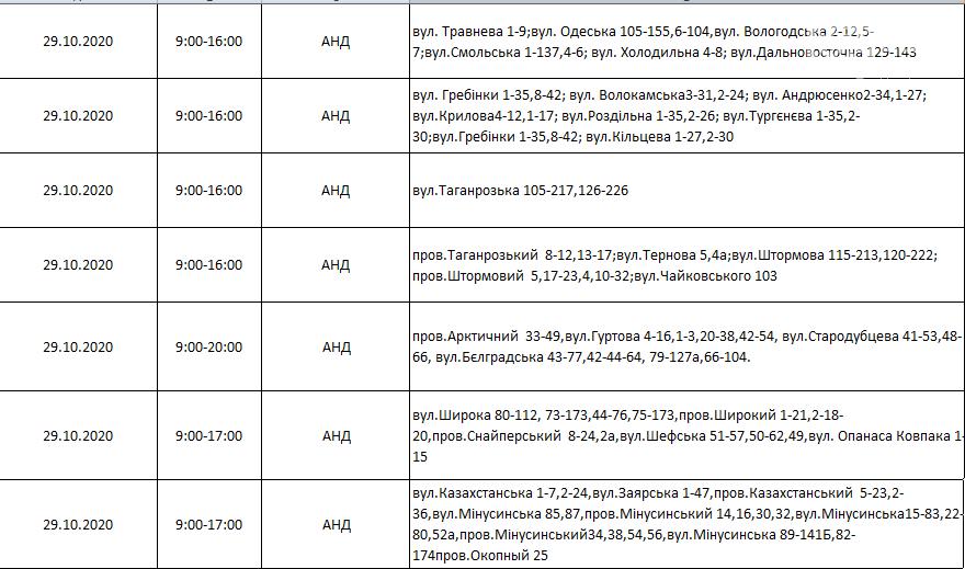 Отключения света в Днепре: график на 27 октября - 1 ноября , фото-18