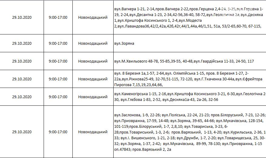 Отключения света в Днепре: график на 27 октября - 1 ноября , фото-22