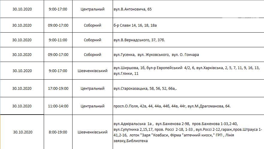 Отключения света в Днепре: график на 27 октября - 1 ноября , фото-25