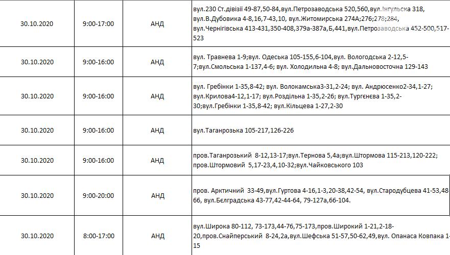 Отключения света в Днепре: график на 27 октября - 1 ноября , фото-26