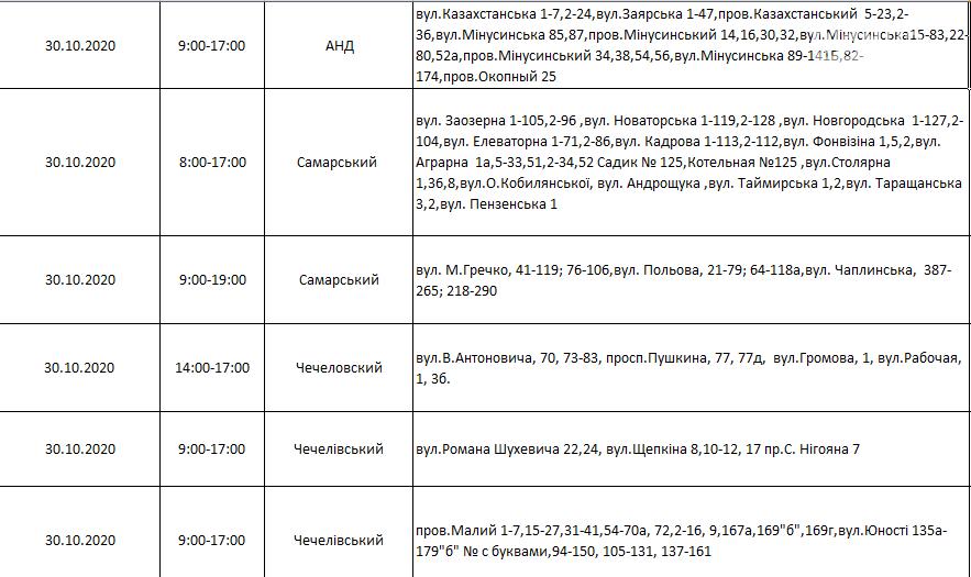 Отключения света в Днепре: график на 27 октября - 1 ноября , фото-27