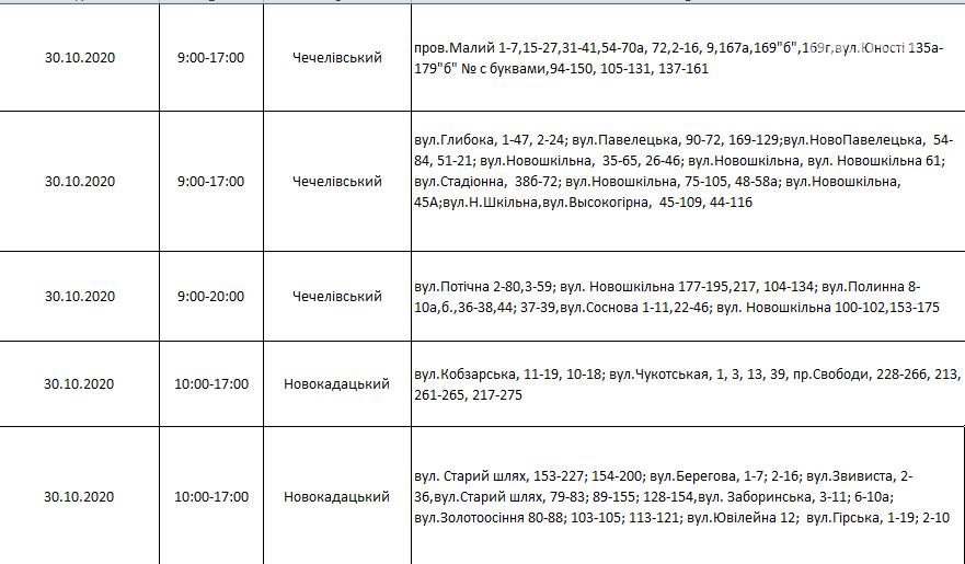 Отключения света в Днепре: график на 27 октября - 1 ноября , фото-28