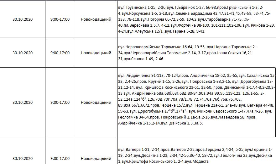 Отключения света в Днепре: график на 27 октября - 1 ноября , фото-30