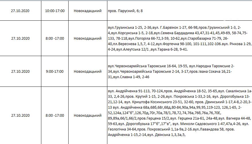 Отключения света в Днепре: график на 27 октября - 1 ноября , фото-5