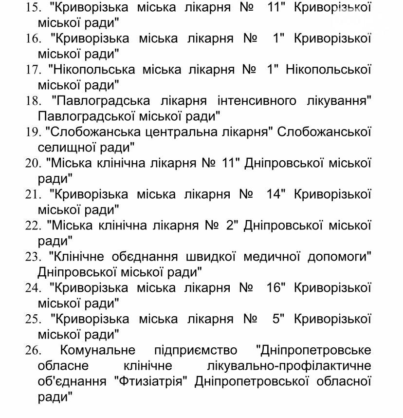 Госпитальные базы в Днепропетровской области для пациентов с коронавирусом