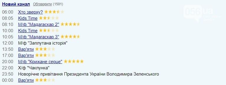 """TV-програма на 31 грудня: """"Новий канал"""""""