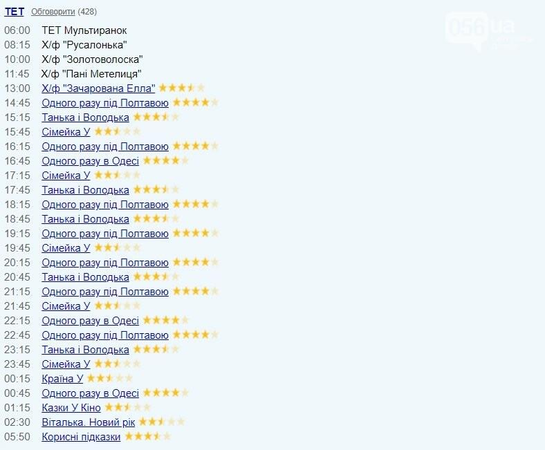 """TV-програма на 1 січня: """"Тет"""""""