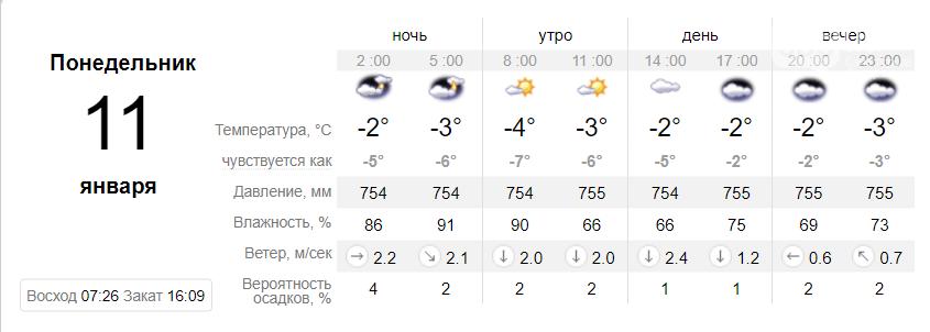Снегопад и заморозки: когда в Днепре ждать существенное похолодание, фото-2