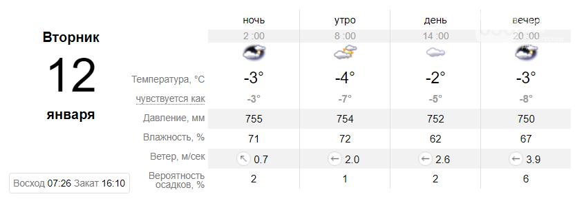 Снегопад и заморозки: когда в Днепре ждать существенное похолодание, фото-3