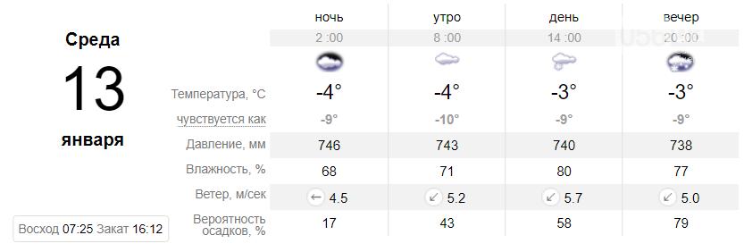 Снегопад и заморозки: когда в Днепре ждать существенное похолодание, фото-4