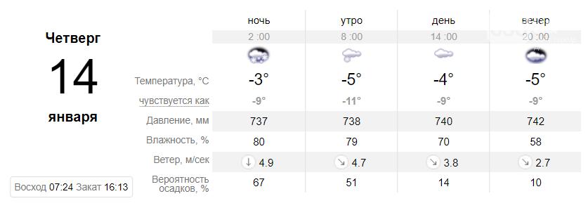 Снегопад и заморозки: когда в Днепре ждать существенное похолодание, фото-5
