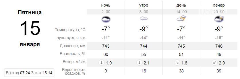 Снегопад и заморозки: когда в Днепре ждать существенное похолодание, фото-6