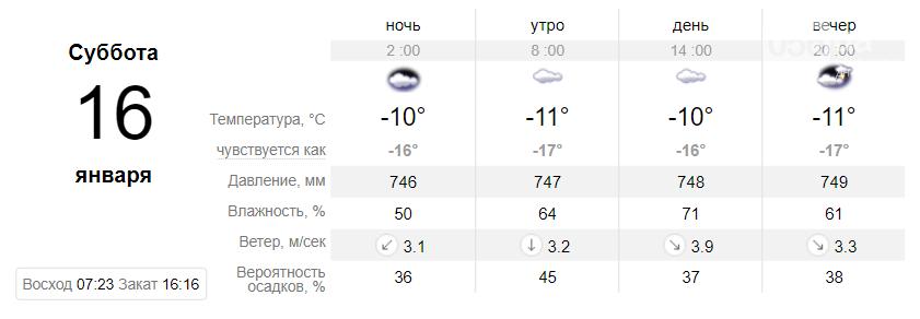 Снегопад и заморозки: когда в Днепре ждать существенное похолодание, фото-7
