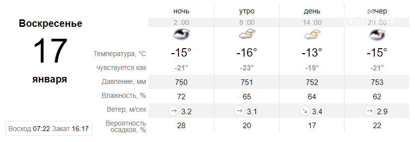 Снегопад и заморозки: когда в Днепре ждать существенное похолодание, фото-8