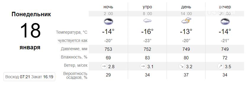 Снегопад и заморозки: когда в Днепре ждать существенное похолодание, фото-9