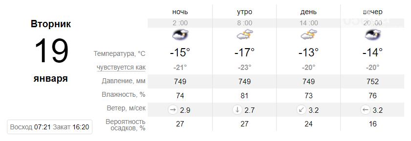 Снегопад и заморозки: когда в Днепре ждать существенное похолодание, фото-10