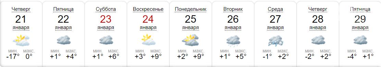 Температура до +9°: когда днепрянам ждать резкое потепление, фото-1
