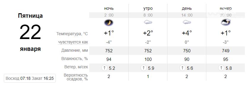 Температура до +9°: когда днепрянам ждать резкое потепление, фото-3