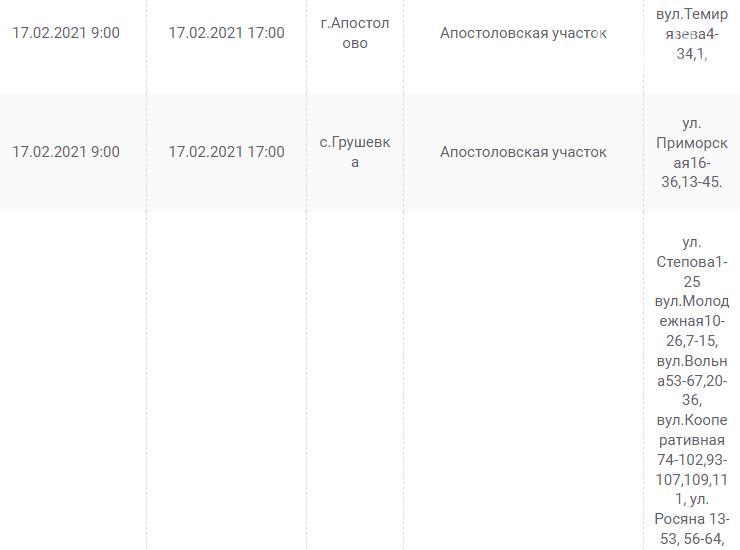 Отключения света в Днепропетровской области завтра: график на 17 февраля , фото-1