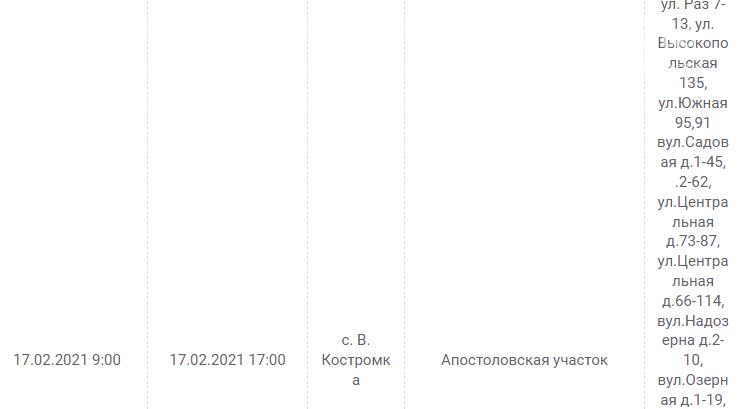 Отключения света в Днепропетровской области завтра: график на 17 февраля , фото-2