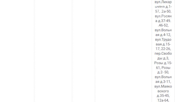 Отключения света в Днепропетровской области завтра: график на 17 февраля , фото-3