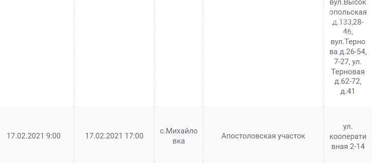 Отключения света в Днепропетровской области завтра: график на 17 февраля , фото-4