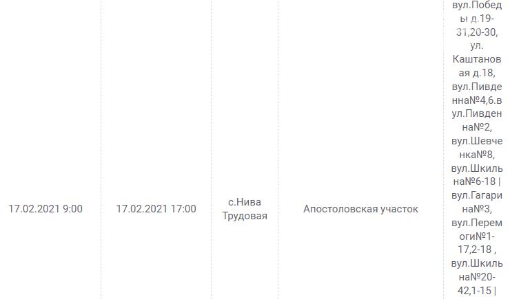Отключения света в Днепропетровской области завтра: график на 17 февраля , фото-5