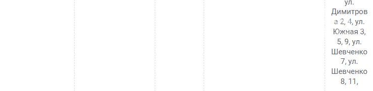 Отключения света в Днепропетровской области завтра: график на 17 февраля , фото-6