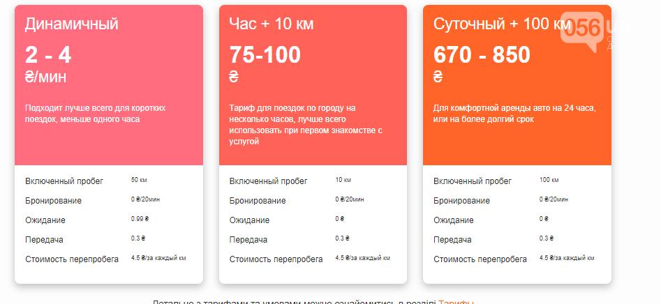 Аренда машины в Днепре: сравнение цен и предложений популярных сервисов, фото-2