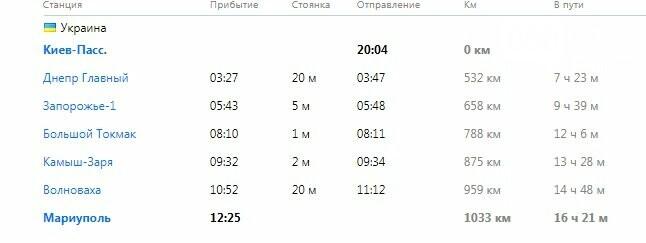 На майские праздники через Днепр будут проходить дополнительные поезда, фото-3