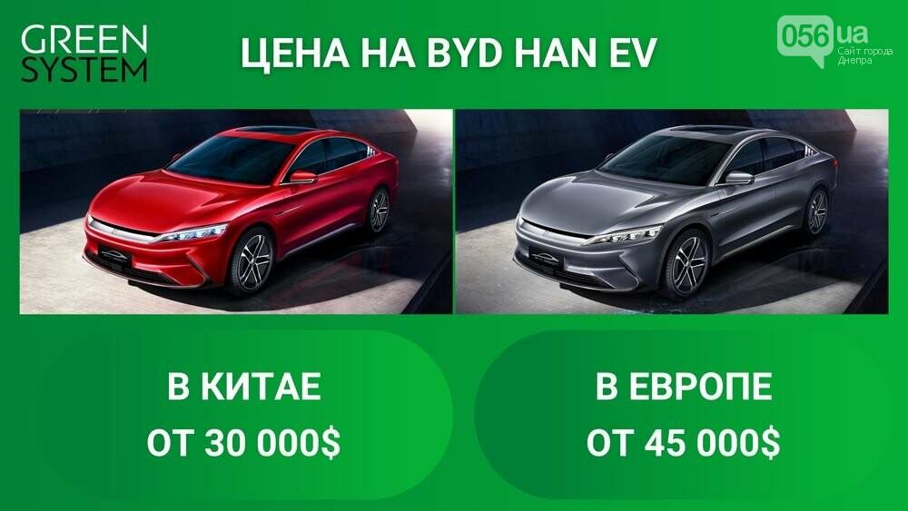 Сколько реально можно сэкономить на электромобиле в Украине?, фото-1