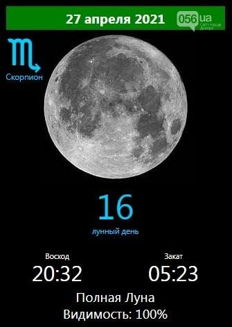 Лунный гороскоп для днепрян на сегодня, 27 апреля, фото-1