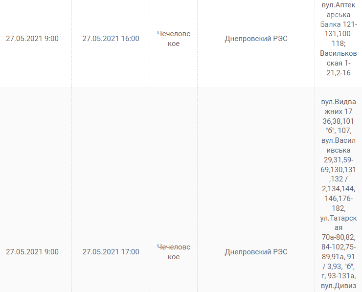 Отключения света в Днепре завтра: график на 27 мая, фото-1