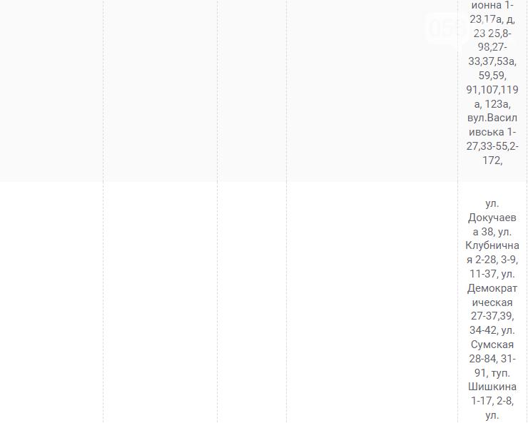 Отключения света в Днепре завтра: график на 27 мая, фото-2