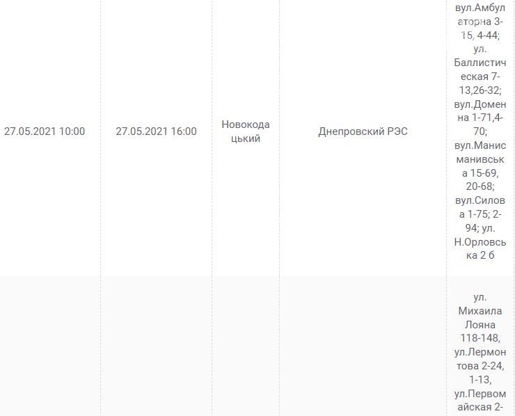 Отключения света в Днепре завтра: график на 27 мая, фото-6