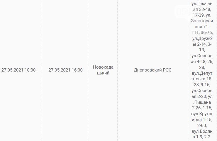 Отключения света в Днепре завтра: график на 27 мая, фото-8