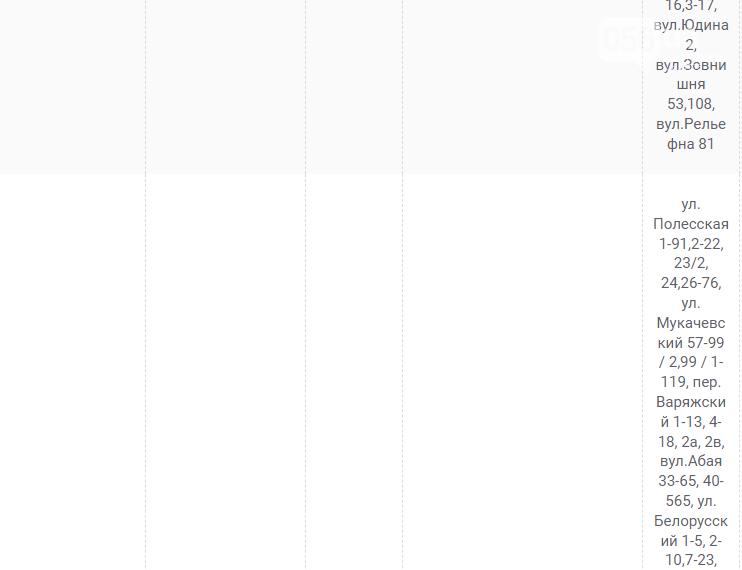 Отключения света в Днепре завтра: график на 27 мая, фото-11
